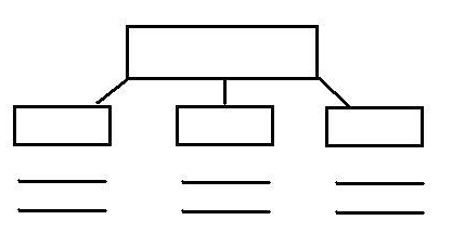 graphic relating to Main Idea Graphic Organizer Printable titled Key Thought Residence Picture Organizer - Rumah Adat Indonesia